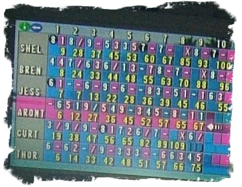 Victory Lanes Scottsboro Al Bowl  Bowling Resources And Tips